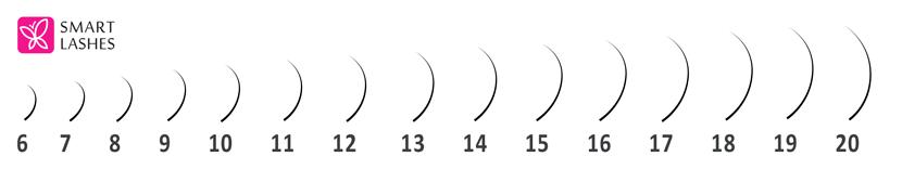 False Lashes length